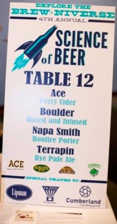 Science of Beer Table